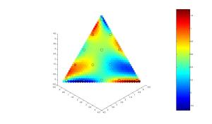Example of Lagrange interpolation.